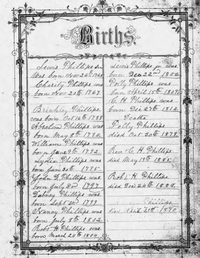 Example of a family bible's page